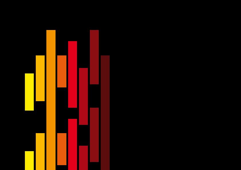 Inititiative MusikgGmbh